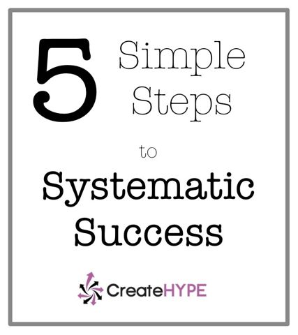5 Simple Steps to Systematic Success | Create Hype